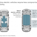 (PDF) Mckinsey - What a Teardown of The Latest Electric Vehicles Reveals About the Future of Mass-Market EVs