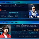 (Infographic) The Business of eSports