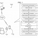 (Patent) Amazon Filed A Patent To Record You Before You Even Say