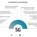 (Infographic) 5G : The Next Generation of Mobile Connectivity