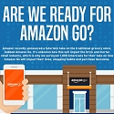 (Infographic) Are We Ready For Amazon Go?