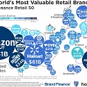 The World's Most Valuable Retail Brands 2018