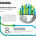 (PDF) Deloitte - 2017 Shared Services Survey Results