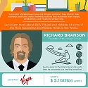 (Infographic) How 16 Successful Entrepreneurs Start Their Day