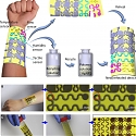 (PDF) Electronic Skin That Heals Could be the Future of Prosthetics, Robotics
