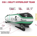(Video) Delft Hyperloop Develops Prototype for Sustainable High-Speed Travel Between Cities