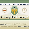 (Infographic) The Hidden Costs of Alcoholism