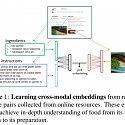 (PDF) MIT's AI Deduces Ingredients and Recipes from Food Photos - Pic2Recipe