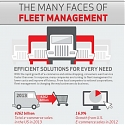 (Infographic) The Many Faces of Fleet Management