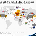 The Cities With The Highest & Lowest Taxi Fares