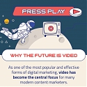 (Infographic) Why is Your Business' Future Video Marketing ?