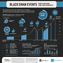 Black Swan Events : Short-term Crisis, Long-term Opportunity