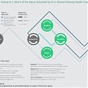 (PDF) BCG - Chasing Value as AI Transforms Health Care
