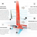 Self-Sailing Drones Set to Explore the Southern Ocean