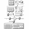 (Patent) Amazon Granted a Patent That Prevents In-Store Shoppers From Online Price Checking