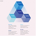 (PDF) Mckinsey - The Case for Digital Reinvention
