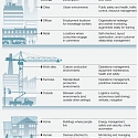 (PDF) Mckinsey - Video Meets The Internet of Things