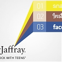 (PDF) Piper Jaffray - Taking Stock with Teens : A Collaborative Consumer Insights Project