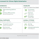 (PDF) BCG - Are China's Digital Companies Ready to Go Global ?
