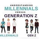 Gen Z Is Set to Outnumber Millennials Within a Year