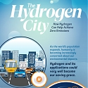 (Infographic) The Hydrogen City : How Hydrogen Can Help to Achieve Zero Emissions