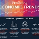 (Infographic) Predicting Economic Trends