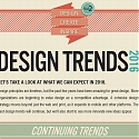 (Infographic) Design Trends 2016