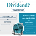 (Infographic) The Power of Dividend Investing