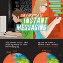 (Infographic) The Evolution of Instant Messaging