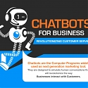 (Infographic) Chatbots For Business - Revolutionizing Customer Service