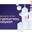 (Infographic) Visualizing the New Cryptocurrency Ecosystem