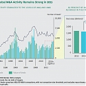 (PDF) BCG - The 2015 M&A Report