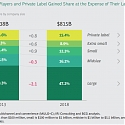 (PDF) BCG - How CPG Leaders Are Using M&A to Bolster Growth
