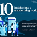 (Infographic) 10 Global Insights into a Transforming World