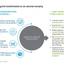 (PDF) Deloitte - Digital Transformation : Radically Transforming Your Support Models