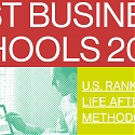 Best Business Schools 2016 - Bloomberg Businessweek
