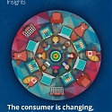 (PDF) Deloitte - The Consumer is Changing, But Perhaps Not How You Think