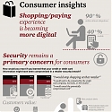(Infographic) Serving The Connected Consumer of The Future