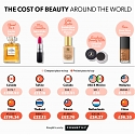 Over-Charged In China ? Why Beauty Products Cost So Much In The Mainland