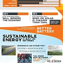 (Infographic) The Modern Energy Market