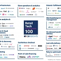 Retail Tech 100: The Tech Innovators Transforming Retail